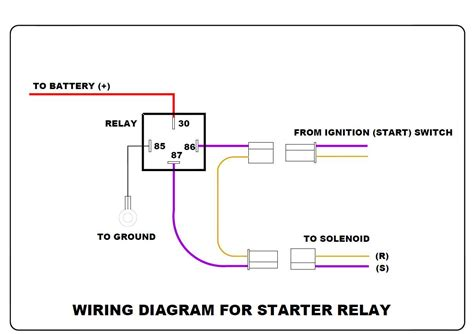 New Wiriing Diagrams For Fuelpumps Starter Solenoids