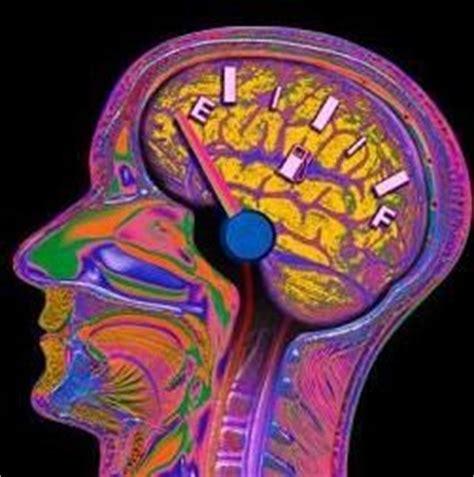 organic brain syndrome  symptoms treatment