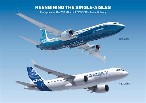 Comparing A320NEO and Boeing 737 MAX by Aviation Week