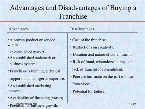 Benefits And Drawbacks Of Purchasing by Barringer E3 Ppt 15