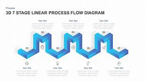 7 Stages Linear 3d Process Flow Diagram For Powerpoint