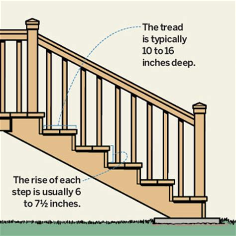 Deck Baluster Spacing Massachusetts by Read This Before You Build Your Deck Deck Stairs