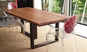 Table De Cuisine En Bois : table cuisine en bois massif le bois chez vous ~ Teatrodelosmanantiales.com Idées de Décoration