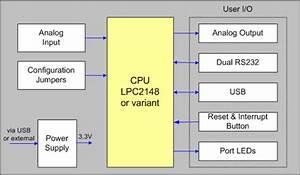 Mcb2140 User U0026 39 S Guide  Block Diagram