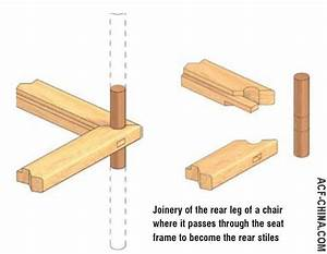 17 Best images about joinery on Pinterest Router cutters