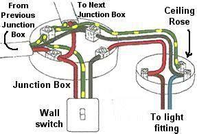 understanding domestic electric lighting circuits uk