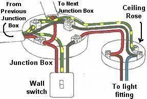 Domestic Electrical Wiring Circuits : understanding domestic electric lighting circuits uk ~ A.2002-acura-tl-radio.info Haus und Dekorationen