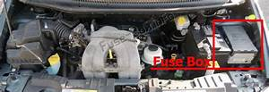 Fuse Box Diagram  U0026gt  Dodge Caravan  2001