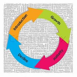 Kreis Workflow
