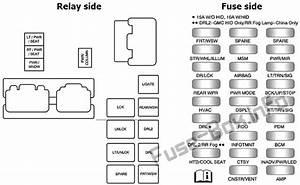 Fuse Box Diagram Buick Enclave  2008