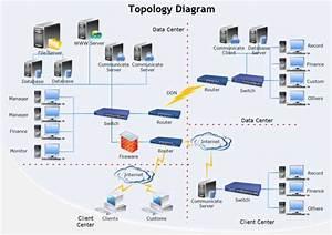 visio detailed network diagram template - visio network diagram templates free download network