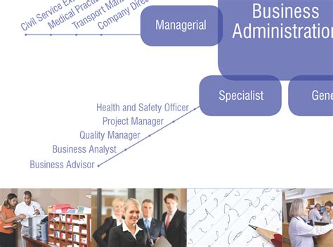careers  business administration