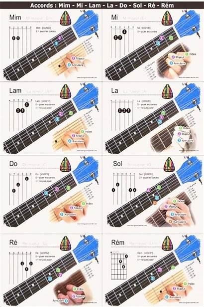 Guitar Chords Electric Guitare Accords Pinotom Ann