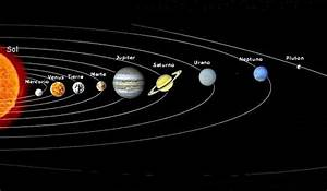 No Lo Our Solar System - Pics about space
