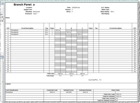About electrical in the home on pinterest electrical wiring home. Panel Schedule Template Excel - printable schedule template