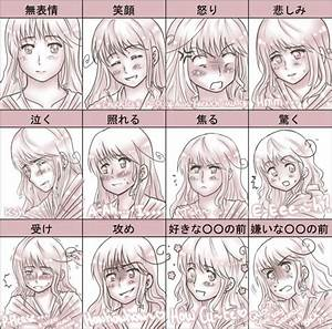 Anime, Facial expressions and Charts on Pinterest