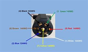 Lavolta 7-way Trailer Truck Camper Plug Cord