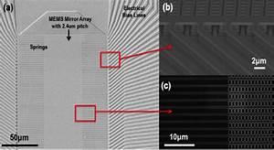 Mems Optical Phased Array For Lidar  U2013 Integrated Photonics Laboratory