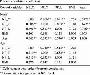 Pearson And Partial Pearson Correlation Coefficients And