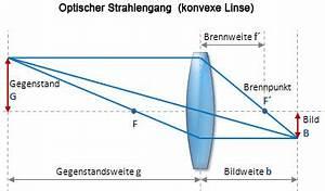 Bildweite Berechnen : optische grundlagen ~ Themetempest.com Abrechnung