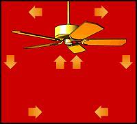 which way should fan be set clockwise in the winter to
