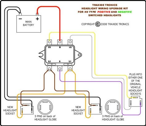 Headlight Wiring Upgrade Kit Traxide