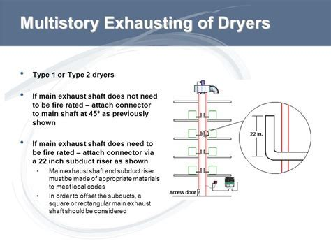 Dryer Exhaust Systems.   ppt video online download