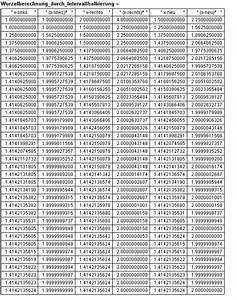 N Te Wurzel Berechnen Ohne Taschenrechner : was ist die wurzel aus mathematik ~ Themetempest.com Abrechnung