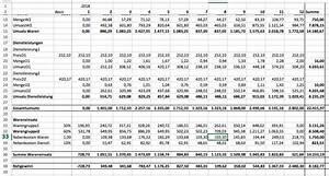 Wareneinsatz Berechnen : 6 eine finanzplanung ber 3 jahre mit excel erstellen winfrid tiede unternehmensberatung ~ Themetempest.com Abrechnung