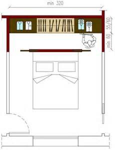 Dimensioni della cabina armadio architettura a domicilio?