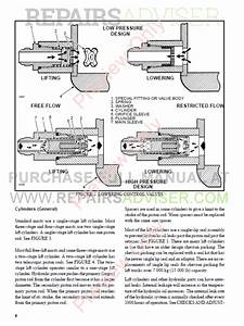 Hyster Class 4 For C002 Europe Internal Combustion Engine