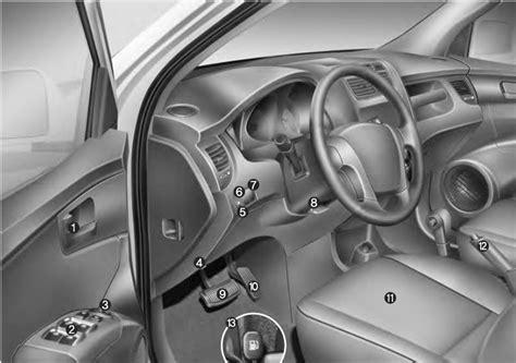 interior overview  vehicle   glance kia