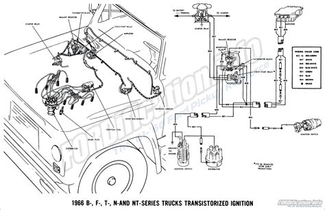 1966 Ford F100 Horn Diagram by 1966 Ford Truck Wiring Diagrams Fordification Info The