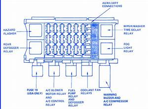 1995 Trans Am Fuse Panel Diagram