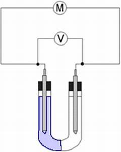 Galvanisches Element Spannung Berechnen : experimente f r den chemieunterricht das daniell element ~ Themetempest.com Abrechnung