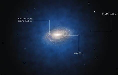 Dark Matter Hot Or Not Universe Today