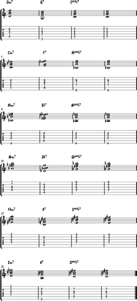 Put Your Lights On Tabs by 17 Essential Jazz Guitar Chords For Beginners Chord Chart
