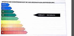 Gasverbrauch Pro Jahr : gasverbrauch hoch energieforum auf ~ Lizthompson.info Haus und Dekorationen