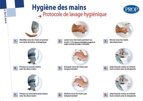 protocole de lavage des mains en cuisine protocole de lavage des mains en cuisine collective 47