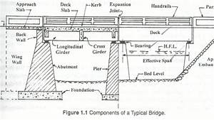 Bridge Components  U0026 Their Classification Of Bridge