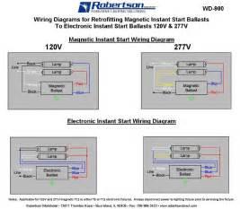 similiar magnetic ballasts wiring keywords retrofitting wiring diagarms