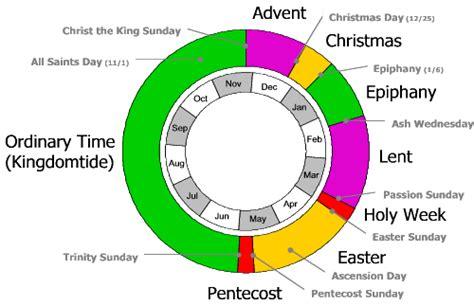 catholic liturgical colors catholic identity