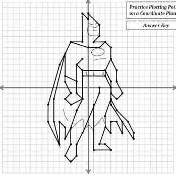 Picture Graphing (superhero) Plotting Points On A Coordinate Plane