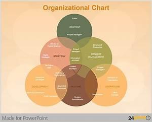 Venn Diagram In Powerpoint Presentations
