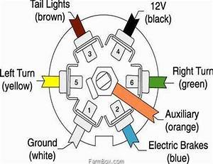 Ford 7 Blade Trailer Wiring On Ford Images  Wiring Diagram