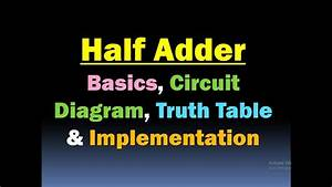 Half Adder  Half Adder Circuit Diagram And Truth Table
