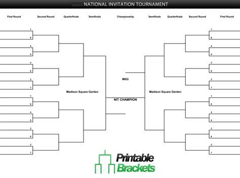 nit tournament nit basketball nit tournament bracket