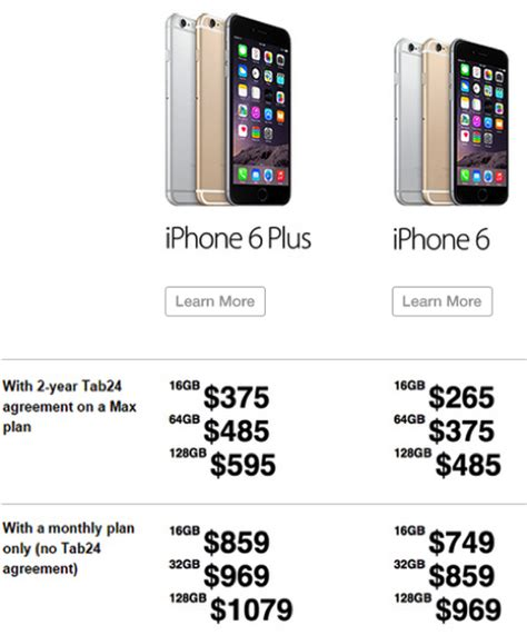 price for iphone 6 iphone price of iphone 6