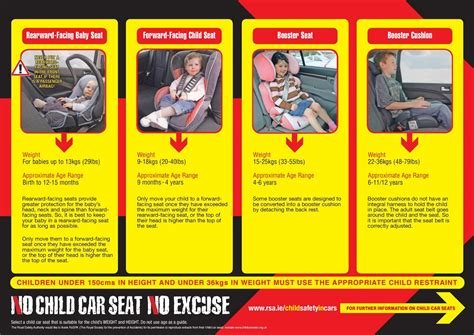 Get Your Car Seat Checked For Free