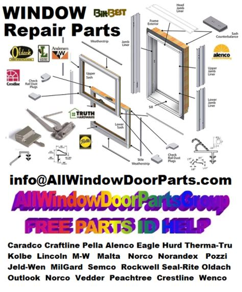 model casement awning window parts rockwell sealrite vedder wenco windsor milgard pgt